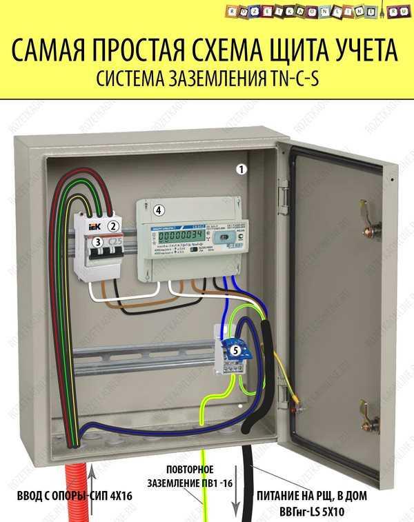 Схема электропроводки в частном доме своими руками – как сделать схему подключения электрики