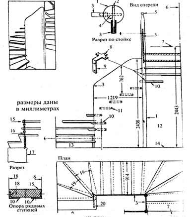 Лестница с забежными ступенями (71 фото): устройство поворотной конструкции, марш с поворотом на монокосоуре и тетивах на второй этаж, расчет и чертежи