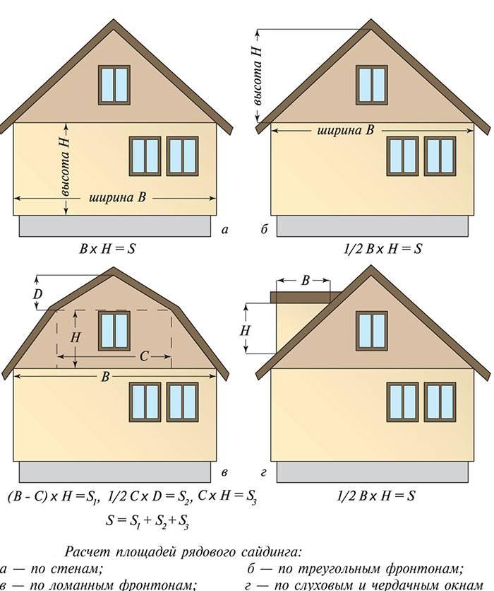Отделка сайдингом деревянного дома – утепление своими руками