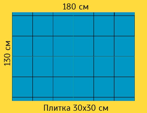 Керамическая плитка размером 30х60 см: настенная и напольная кафельная продукция формата 300 х 600 мм, вес и количество в упаковке, выбор цвета и идеи дизайна