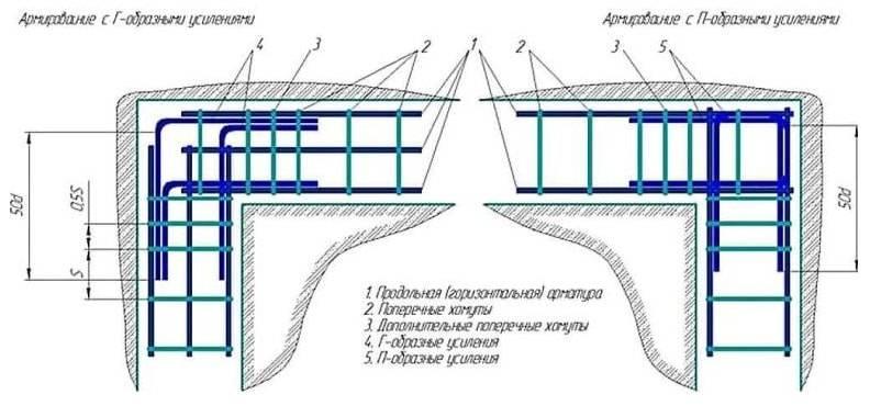 Армопояс в доме из газобетона: фото, схема, чертежи, видео инструкция армопояс в доме из газобетона: фото, схема, чертежи, видео инструкция
