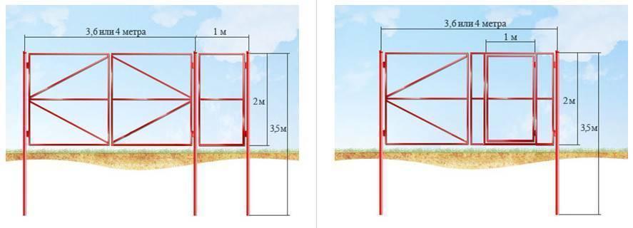 Ворота из профнастила своими руками - инструкция