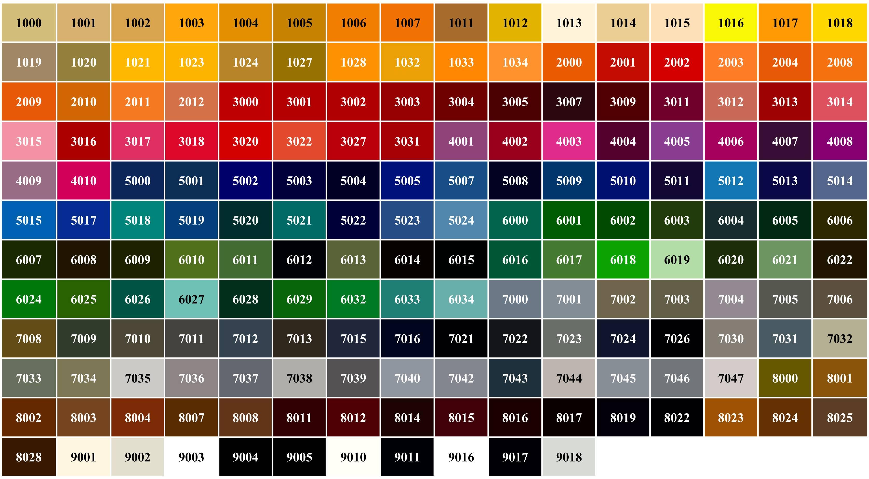 Краска эмаль: что это такое, плотность грунт-эмали для покраски, современные белые составы для древесины