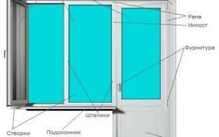 Просела балконная пластиковая дверь как ее отрегулировать - клуб мастеров