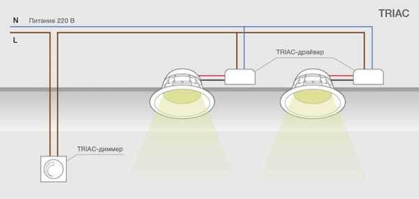 Диммер для светодиодной ленты: виды, какой лучше выбрать и почему