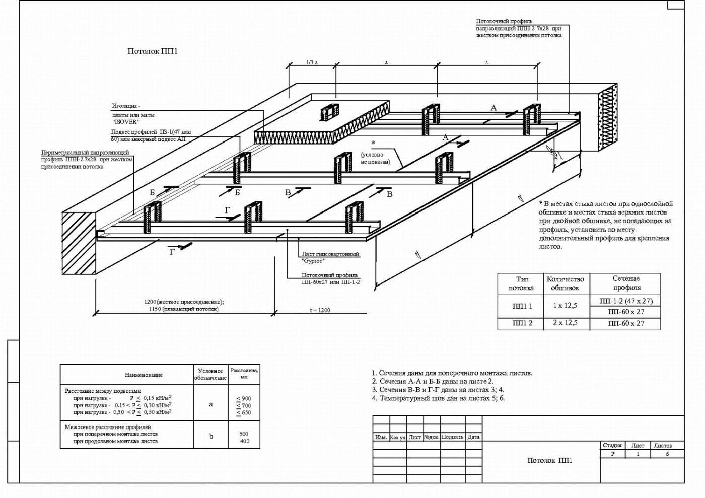 Подвесной реечный потолок своими руками: сборка и монтаж
