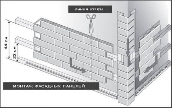 Установка профилей под сайдинг для наружной отделки фасадов