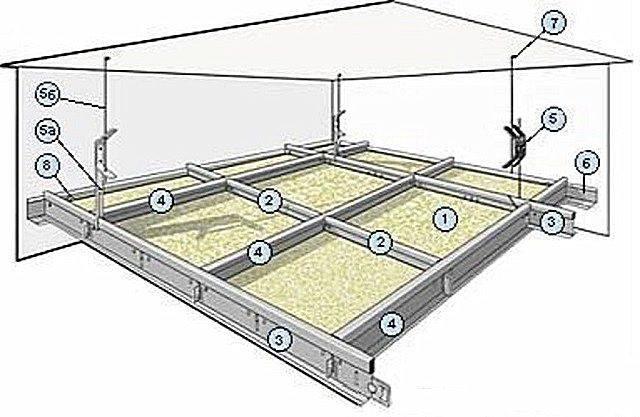 Инструкция по монтажу подвесного потолка армстронг