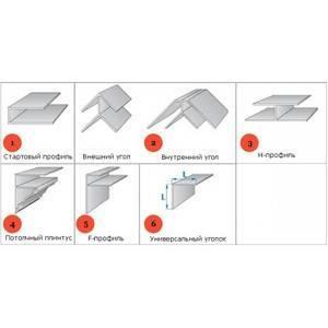 Как устанавливать потолочный плинтус для пвх панелей – инструкция по креплению