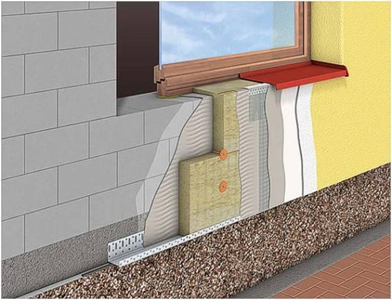 Отделка дома из пеноблоков или газобетона внутри и снаружи