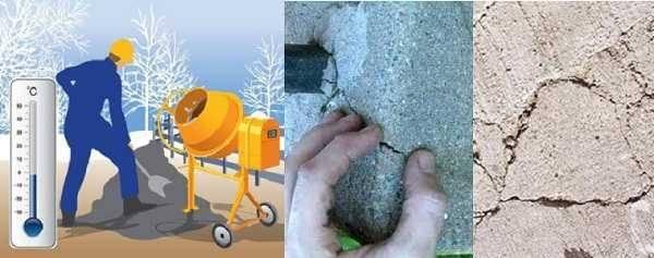 Технология бетонных работ в зимних условиях