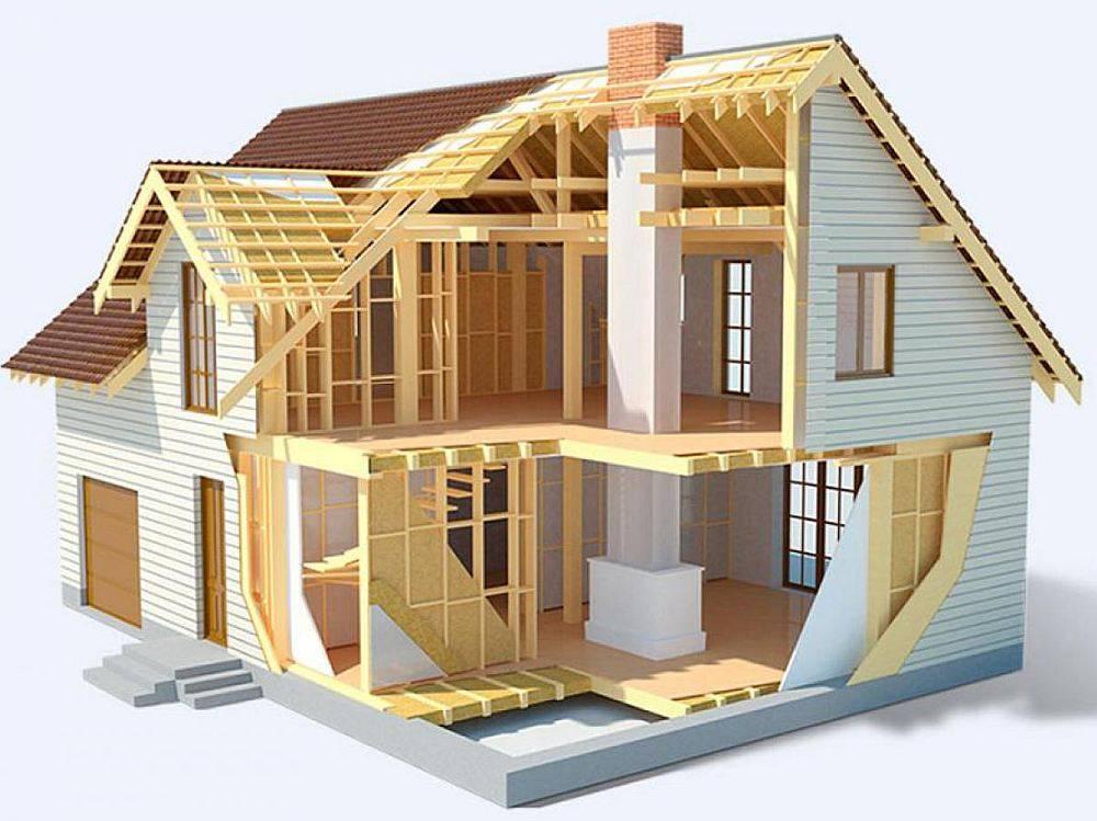 Каркасный дом 6×6: проекты и материалы