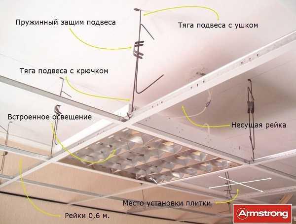 Потолок armstrong: преимущества и недостатки