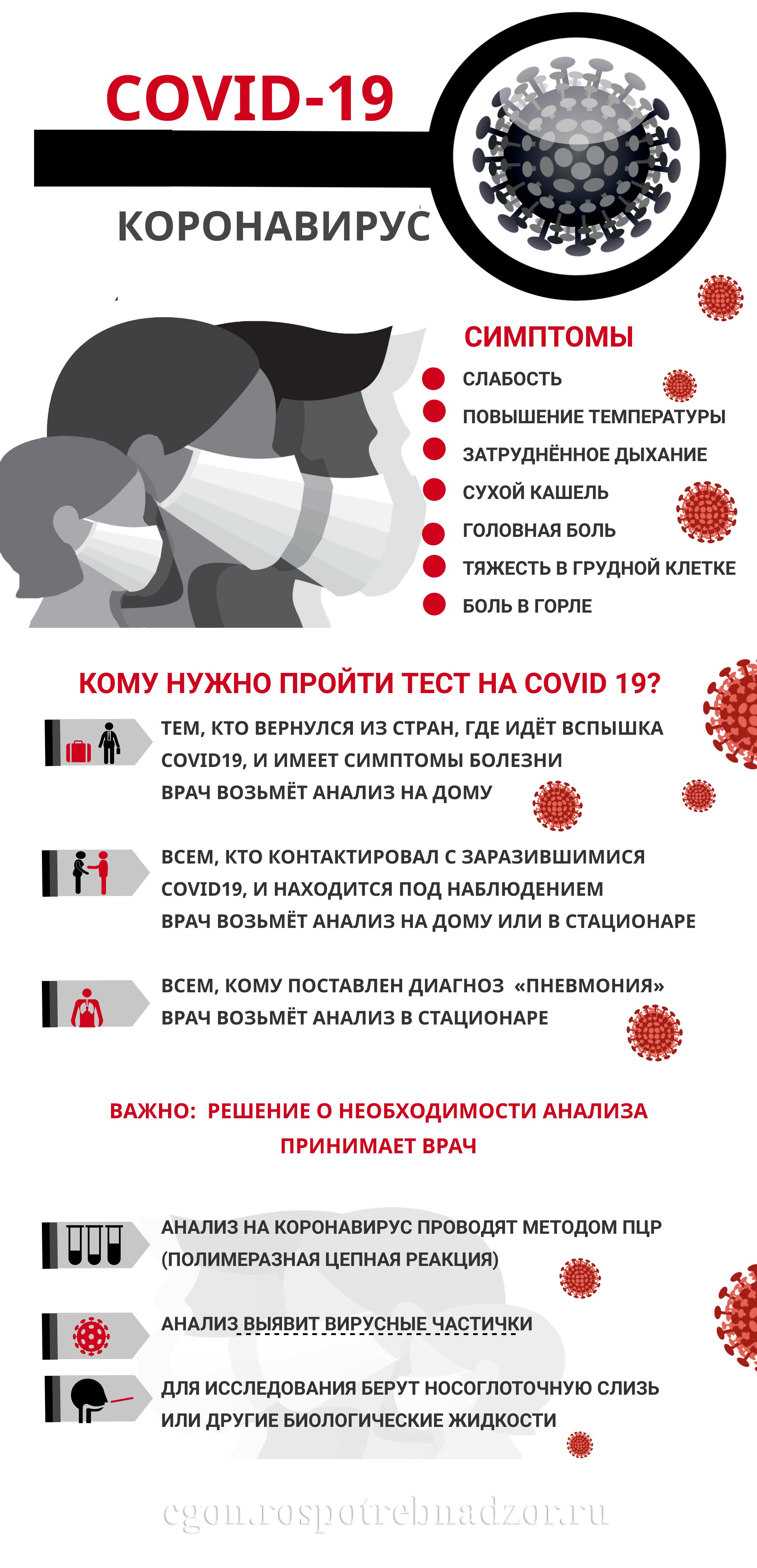 Как избежать и спастись от коронавируса, официальные лекарства, народные средства и методы чтобы не заразиться