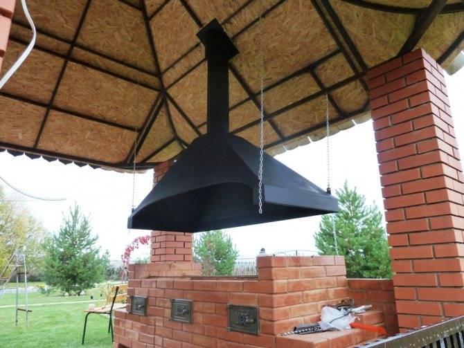 Вентилятор для мангала: канальный или крышный жаростойкий вентилятор для вытяжки