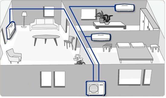 Кондиционер для спальной: лучшее расположение, какой выбрать, как установить выбираем кондиционер для спальной комнаты: 6 плюсов установки – дизайн интерьера и ремонт квартиры своими руками