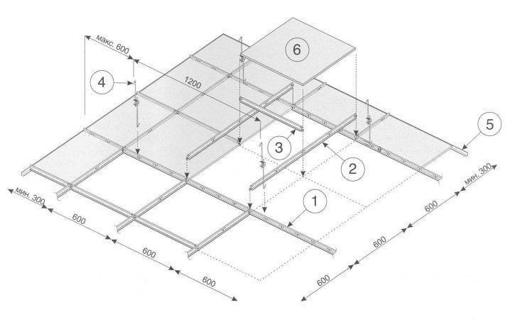 Комплектующие для потолка Армстронг: Обзор и советы