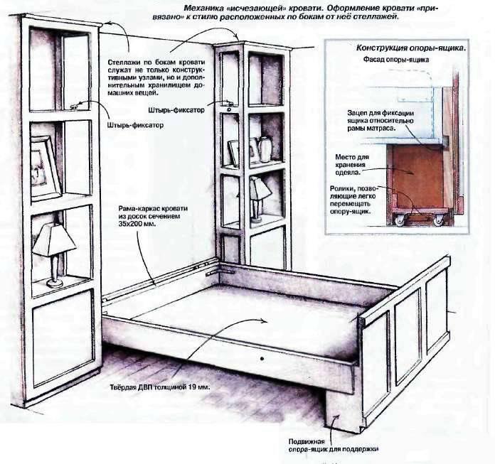 Экономия места и удобство — шкаф-кровать своими руками, как самому сделать трансформер для малогабаритной квартиры