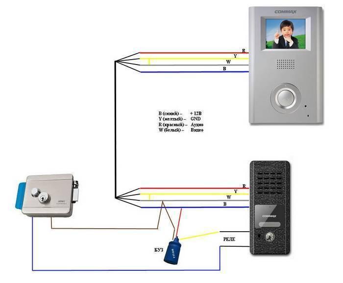 Подключение видеодомофона в частном доме – схема установки с электромагнитным замком