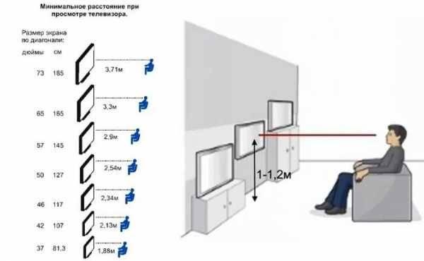 Телевизор в спальне: правила расположения, нюансы крепления, дизайн