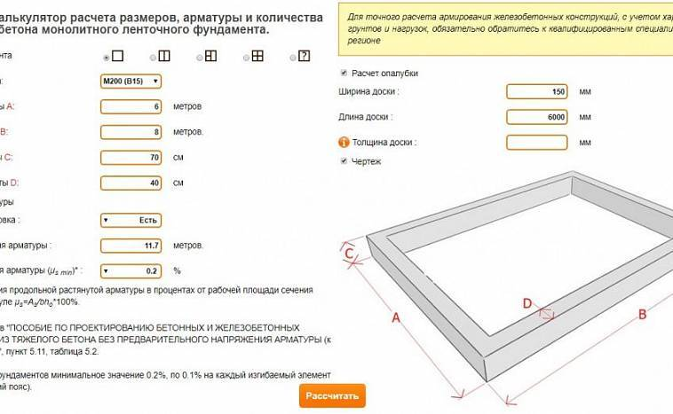 Расчет материалов для фундамента дома: калькулятор и порядок расчета