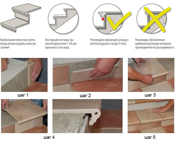 Укладка клинкерной плитки на ступени — рассказываем детально