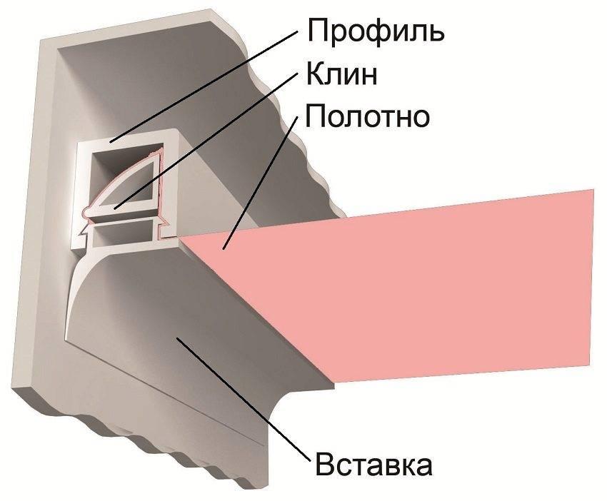 Чем и как клеить плинтуса на натяжные потолки: крепить полиуретановый, установка галтели из пенопласта, монтаж на обои