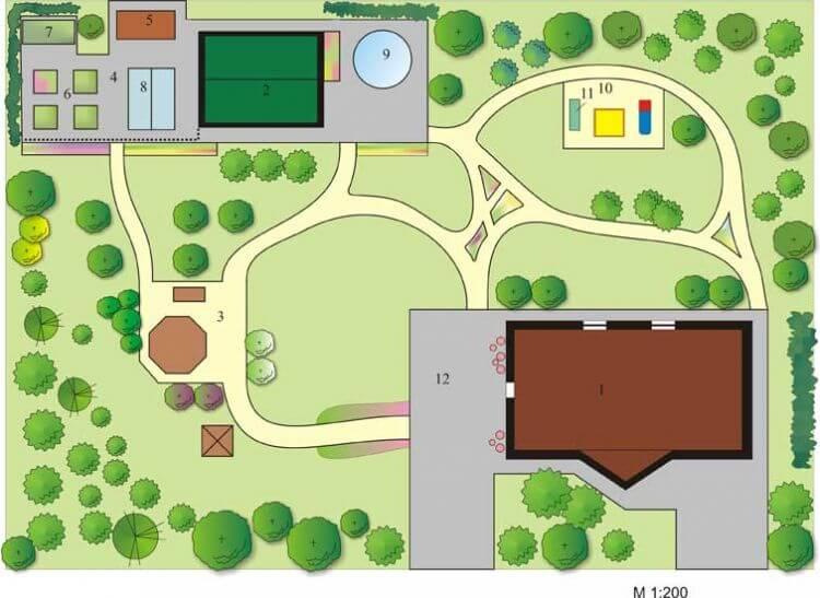 На каком расстоянии от забора можно строить сарай: соседний участок частного дома и снип