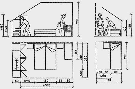Считается ли мансарда этажом – актуальный вопрос для застройщика