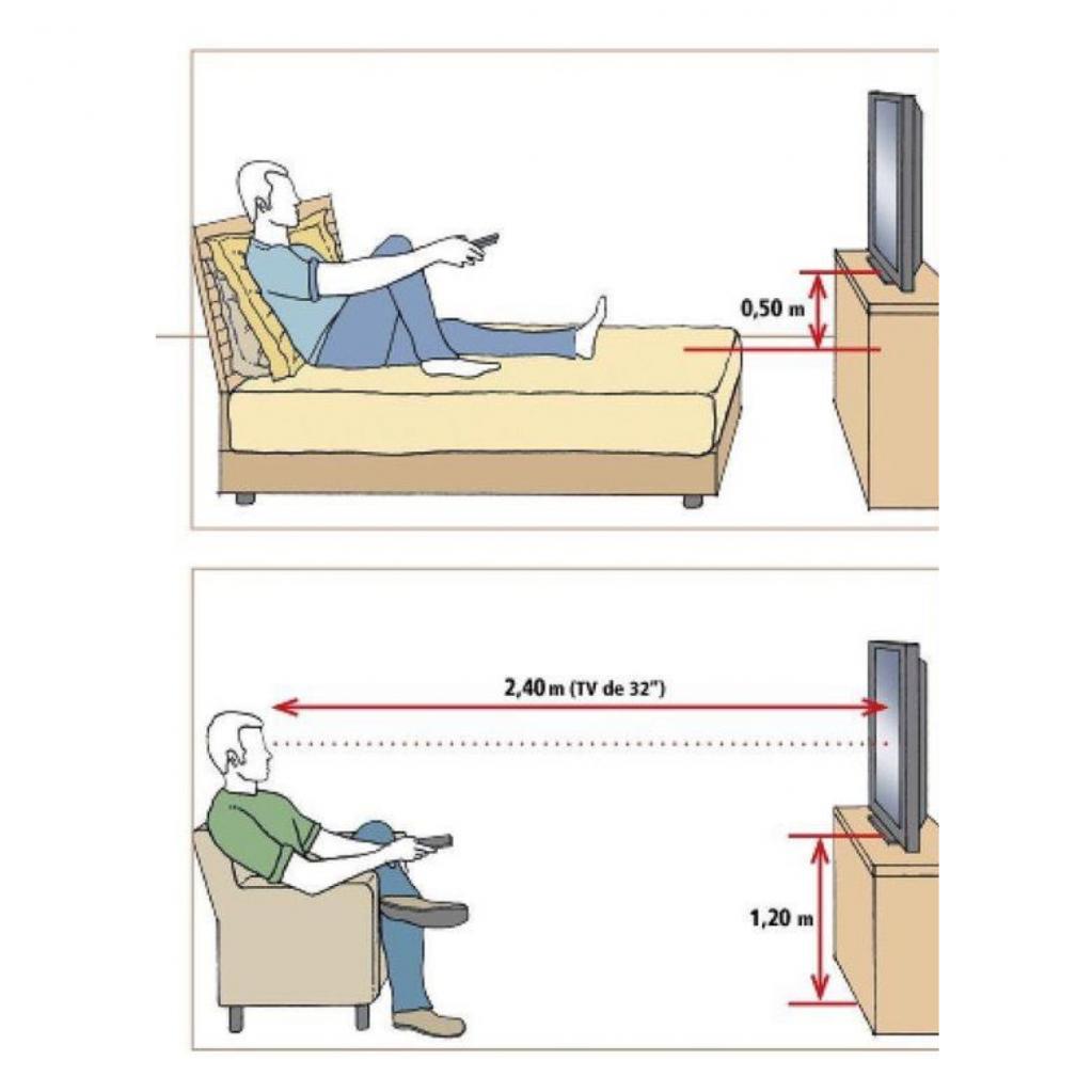 На какую высоту вешать телевизор: основные правила