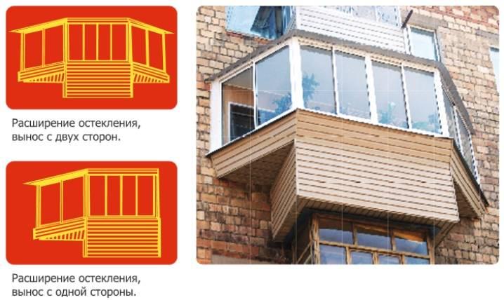 Ремонт балкона в панельном доме: от основания до внешнего вида