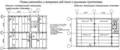Анкер распорный: где купить клиновой или металлический забивной анкер для бетона с сертификатом, его характеристика и установка