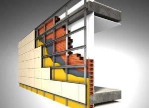 Навесные вентилируемые фасады: особенности решения и порядок монтажа
