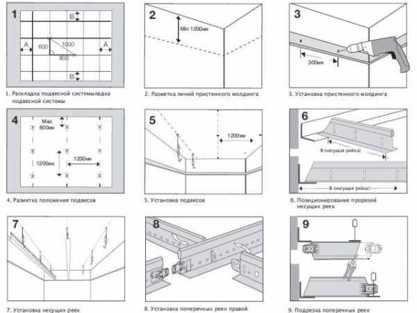 Потолок «грильято» (90 фото): подвесной ячеистый и растровый потолок типа «грильято», монтаж покрытия из дерева своими руками