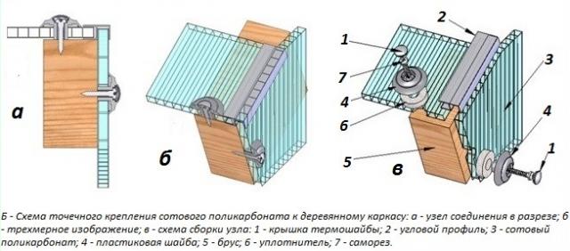 Крепление поликарбоната к металлическому каркасу теплицы своими руками: инструкция по монтажу