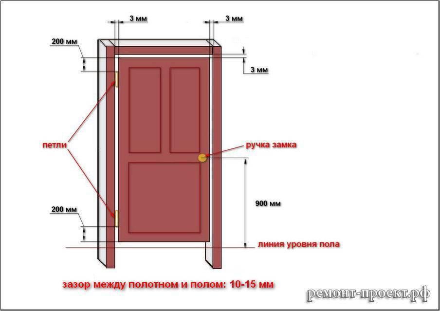 Как установить входную металлическую дверь самостоятельно?