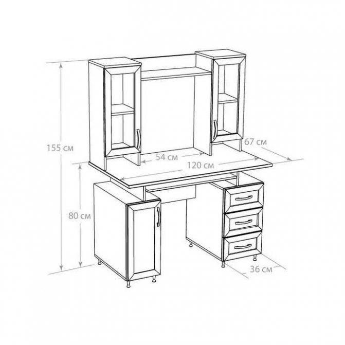 Как сделать компьютерный стол: дорабатываем чертежи своими руками, изготавливаем сами все детали и получаем отличный результат в домашних условиях