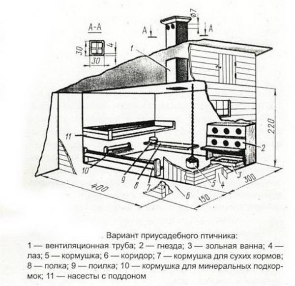 Как сделать летний курятник для кур несушек своими руками: фото пошагово