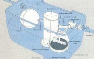 Ремонт унитаза своими руками: что делать, если унитаз течет?
