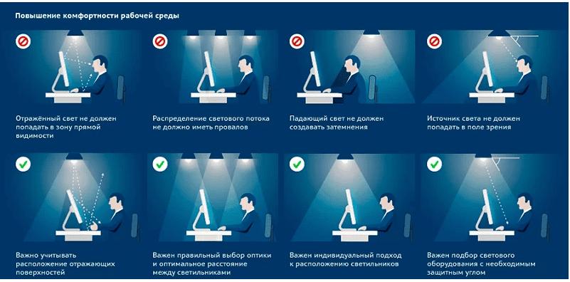Каким должно быть освещение в офисе?