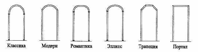 Арка из гипсокартона своими руками: лучшие идеи и проекты от дизайнеров с мировым именем (130 фото) – строительный портал – strojka-gid.ru