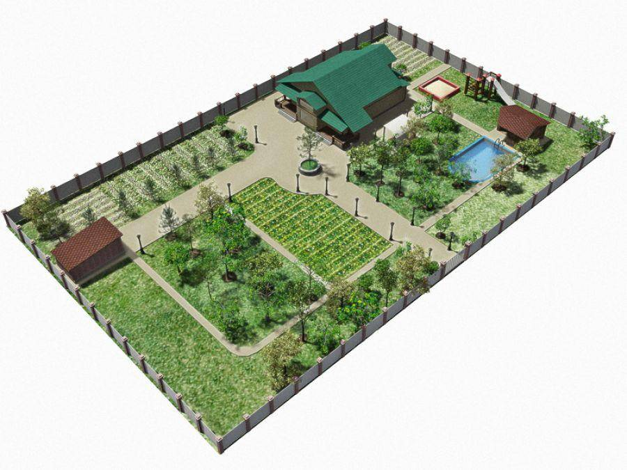 Участок 6 соток: планировка благоустройства дачного участка, сада и придомовой территории
