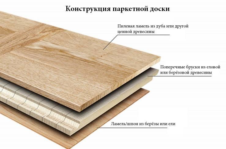 Толщина паркетной доски: выбор размера с учетом пробковой подложки для паркета, модели для пола 10 и 20 мм