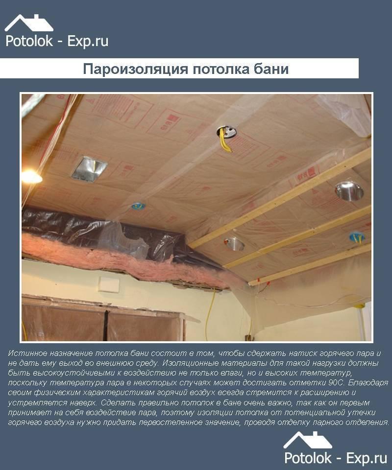 Порядок укладки пароизоляции и утеплителя на потолок - строим сами
