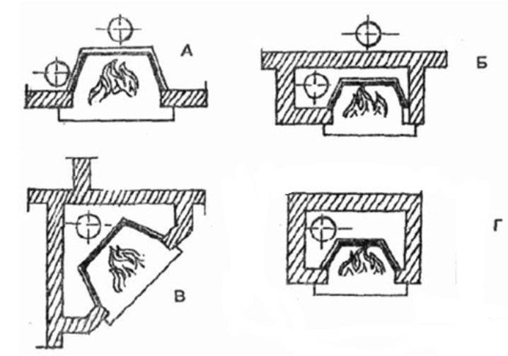 Железный камин (23 фото): как сделать дома своими руками, как разработать чертежи для печи, как устроена топка