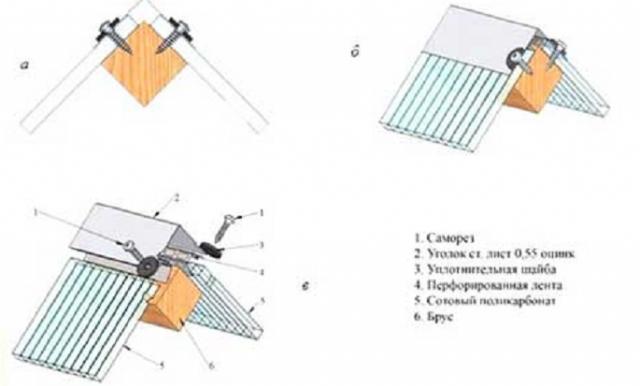 Лучшие способы крепления поликарбоната к металлическому каркасу - самстрой - строительство, дизайн, архитектура.