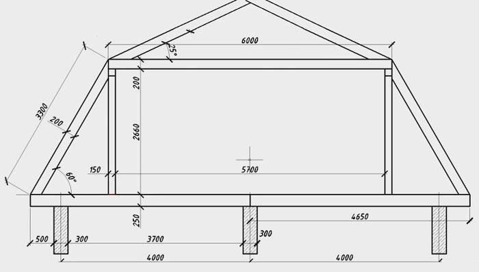 Ломаная крыша своими руками: чертежи, расчёты, фото, видео