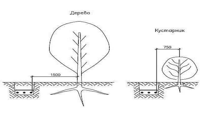 Наружное освещение прокладка кабеля: правила и требования | 1posvetu.ru