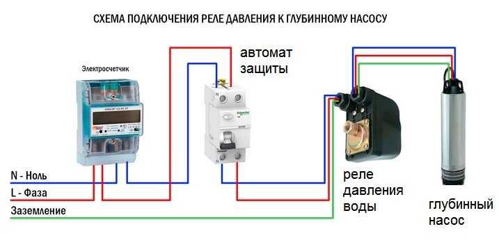 Регулировка реле давления воды для насоса: настройка, принцип работы, как отрегулировать, настроить в системе водоснабжения, схема подключения реле минимального давления, как подключить датчик