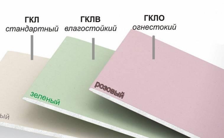 Перегородки из гипсокартона., калькулятор онлайн, конвертер